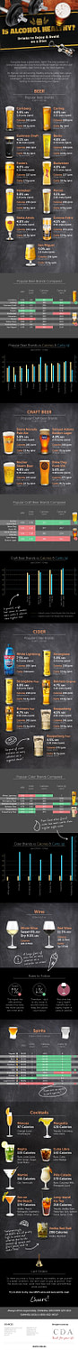 Can alcohol be healthy? This infographic takes a look.